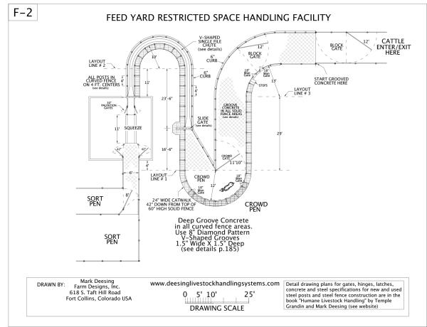Feed Yard Drawing 2