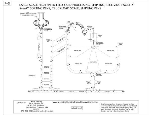 Feed Yard Drawing 5